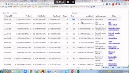 生信菜鸟团-5行R代码搞定表达芯片数据处理-lecture5