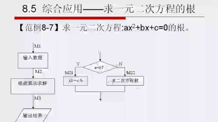 管理工作区[www.zhcd.com.cn]界面操作G25