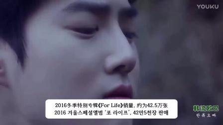 EXO, 今年专辑累计销量超213万张