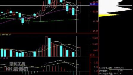 深交所:投资者买卖股票达到一定比例也要公告
