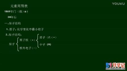 升学记教育高一化學下学期上-元素周期表与元素周期律一