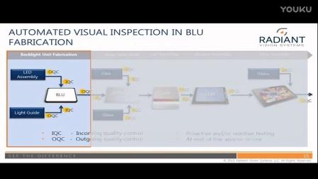 Radiant_在线研讨会(EN)_自动化视觉检测在平板显示产业中的应用