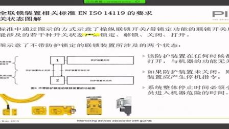 机械安全-应用于机械防护的安全联锁装置