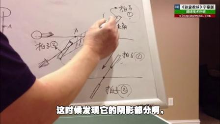 搓球技术分析(最终版)