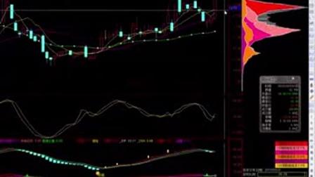 2017年7月11日最新锵锵三人行 寰宇大战略 凤凰财经 解析主力拉升股票时动作 用各项技术指标分析该牛股上涨趋势