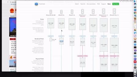 第四课(补充)-深度解析屏幕适配原理以及微信小程序rpx与px单位使用规范