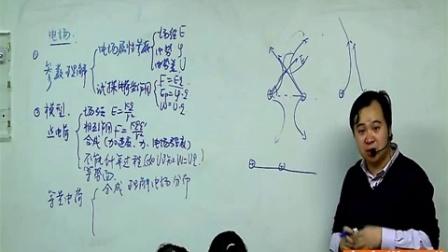 高三物理一轮复习 1电场中带电粒子的运动上第一段