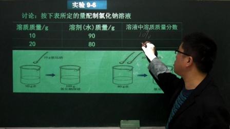 10元包月看第27讲溶质的质量分数1于箱老师精品课程之初三化学