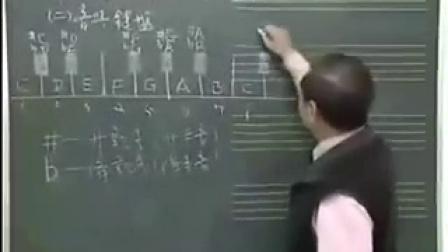 赤峰 阿克苏成人唱歌培训班