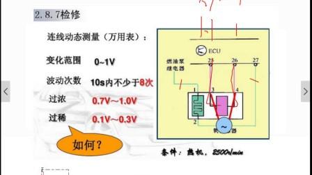 排气系统的电路识读之氧传感器讲解