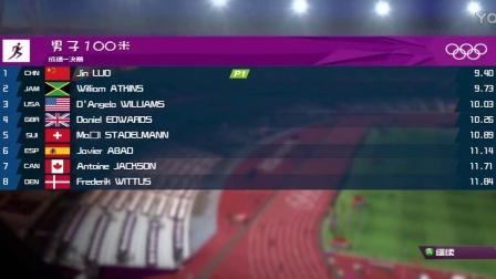 游戏伦敦奥运会2012-田径赛事1