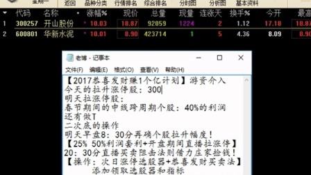 短线操作者 必看 次日涨停法 股票基础-A股票老博VJ668