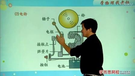 【初三物理北师版】:电与磁(电动机·磁生电)(1)