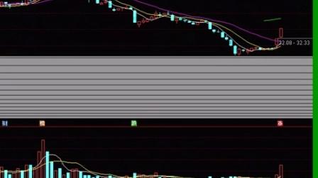 今日股市-不惧股指涨跌 执行程序化交易