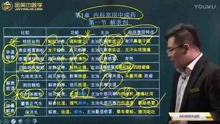 2017中药师超级宝典-中药学专业知识二-内科常用中成药-第1讲(共2讲)