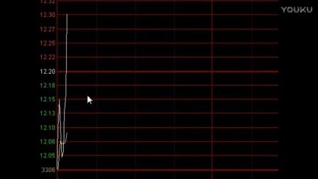 """涨停君午间播报:全球市场动荡 股权炒作几成""""独苗"""""""