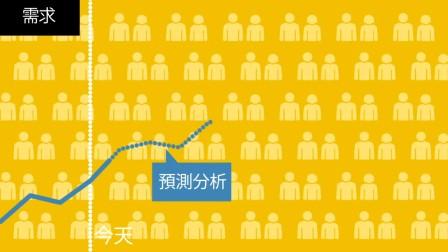 成為即時企業 - SAP S-4HANA