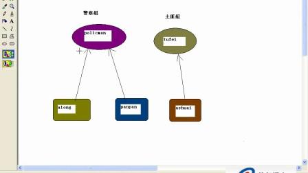 linux视频教程第6讲