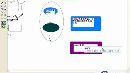 linux视频教程第11讲