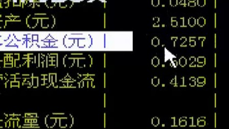 什么叫公积金www.shangdai.com.cn