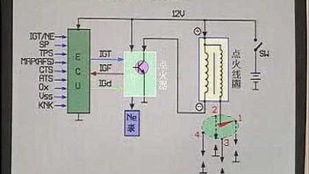 汽车维修_点火系统工作原理和检测_汽车维修技术