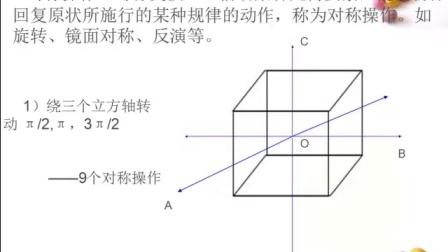 2.1宏观对称性