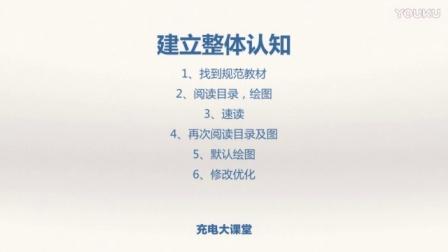 第03课-三步式快速学习法
