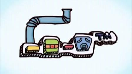 喜迎油价上涨(一日一囧)20120320