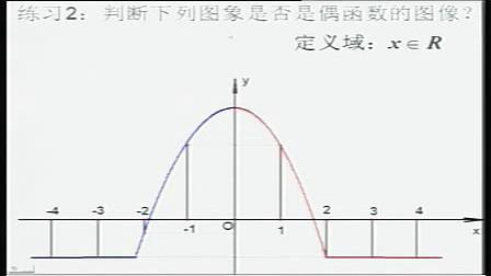 函数的奇偶性(上海市教师全员培训教学展示课视频专辑)