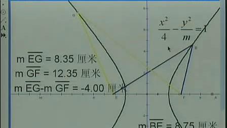 双曲线及其标准方程(上海市教师全员培训教学展示课视频专辑)(1)
