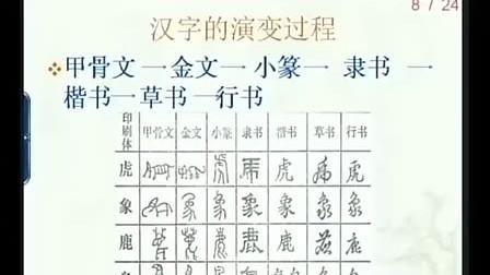 方块字里探春秋 毕党程_小学五年级思想品德优质课