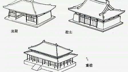 艺术设计概论04  上海交大