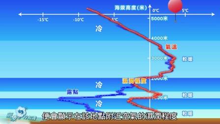 波波捕獲冰冰