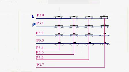 51单片机第十三课.从51到ARM征服嵌入式.矩阵键盘扫描检测