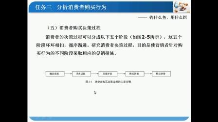 营销管理石凤 第三周_