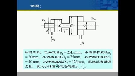 机电-李运霞-液压3