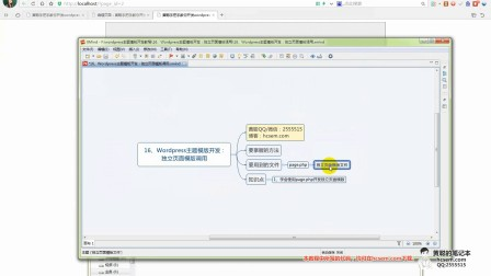 16、Wordpress主题模版开发:独立页面模版调用