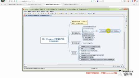 18、Wordpress主题模版开发:评论模版调用