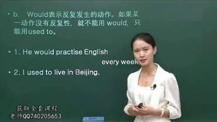 初级英语语法-英语口语 difficult的名词-英语视频