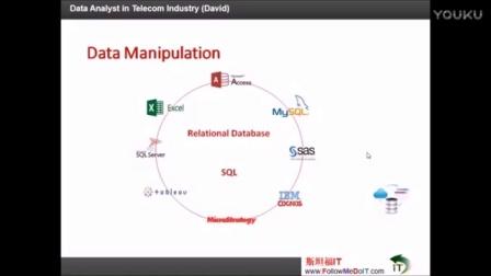 David Chen --- 二十分钟让你知晓: 什么是数据分析师(Data Analyst)