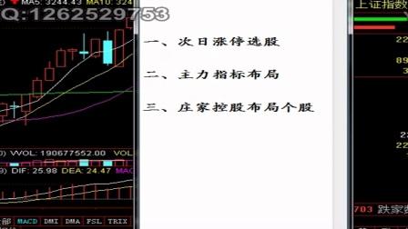 炒股基本知识入门-股票理财Z6022