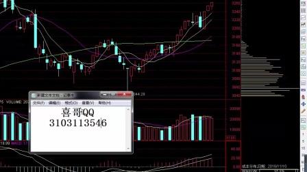 天下财经:股票入门基础知识 股票K线技术