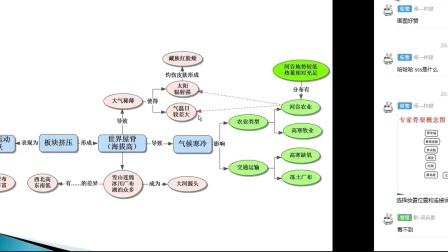 20170302王晨光老师《2016年概念图研究成果展示》