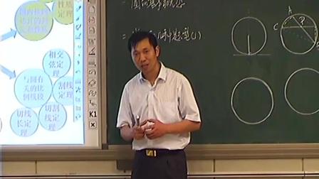 几何证明选讲-圆(复习课1)周传旺郑州市第十九中学