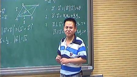 平面几何中的向量方法张俊伟中牟县第一高级中学
