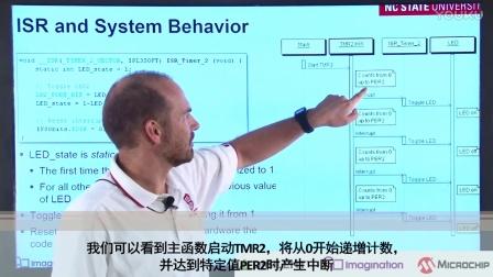 MCU Lab - 视频5- 具有定时器延时的LED扫描程序