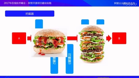 Android平台页面路由框架ARouter最佳实践
