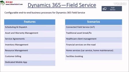 【杨斌讲IT】刨析:微软Dynamics 365 (CRM+Financials+ERP+Power BI+AI),微软企业智能化的生产力和业务流程