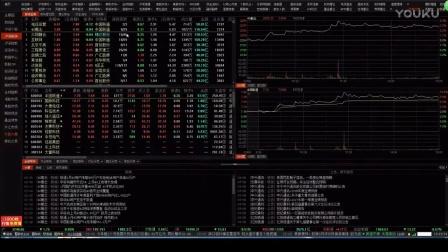 股票技术-大盘维持震荡格局-晚间切线理论讲解还在继续