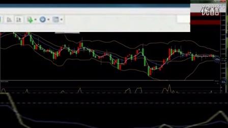 二元期权外汇交易技术培训系列课程6:趋势分析之趋势线